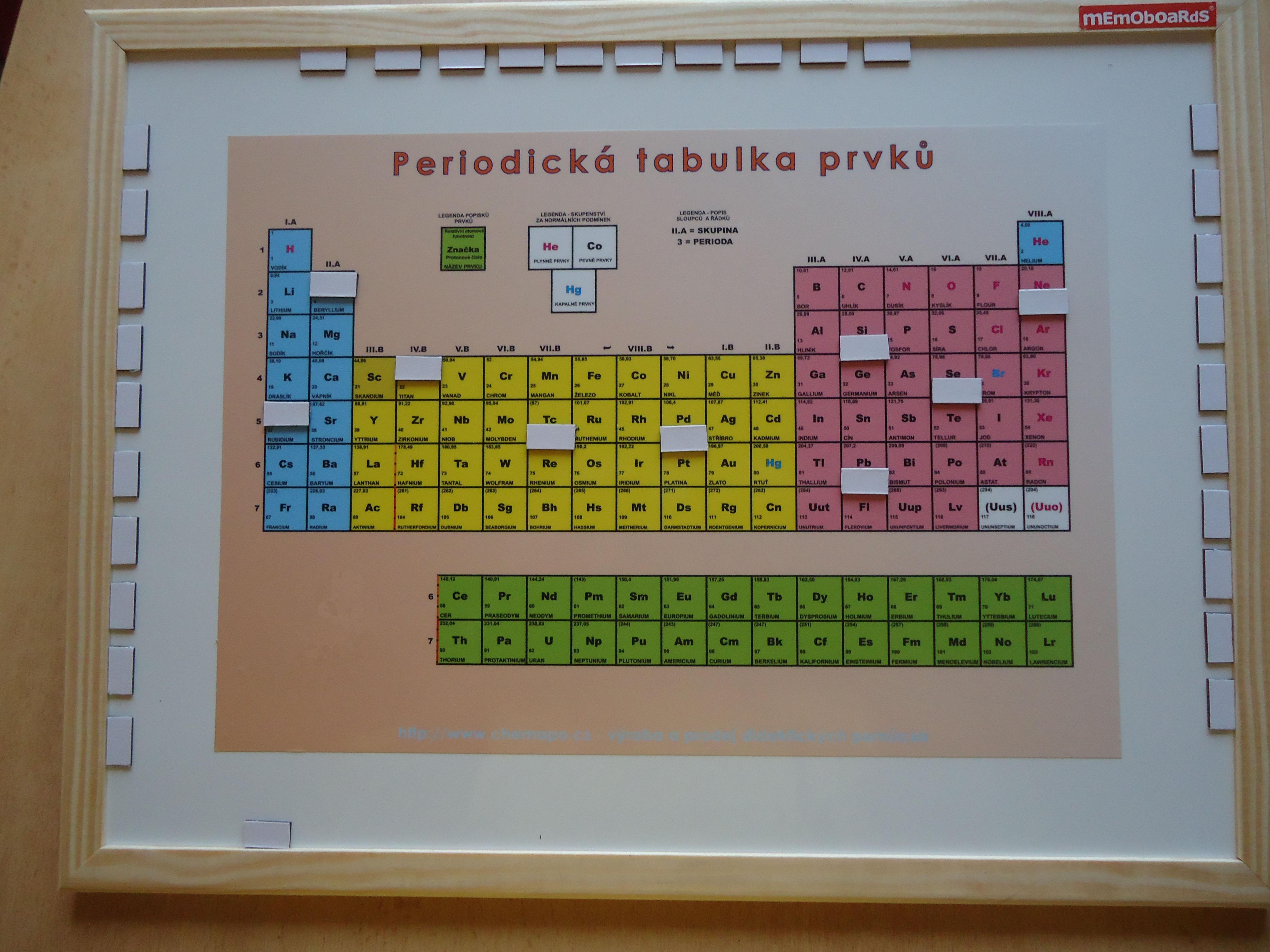 Magnetická periodická tabulka - studentská, dřevěný rám