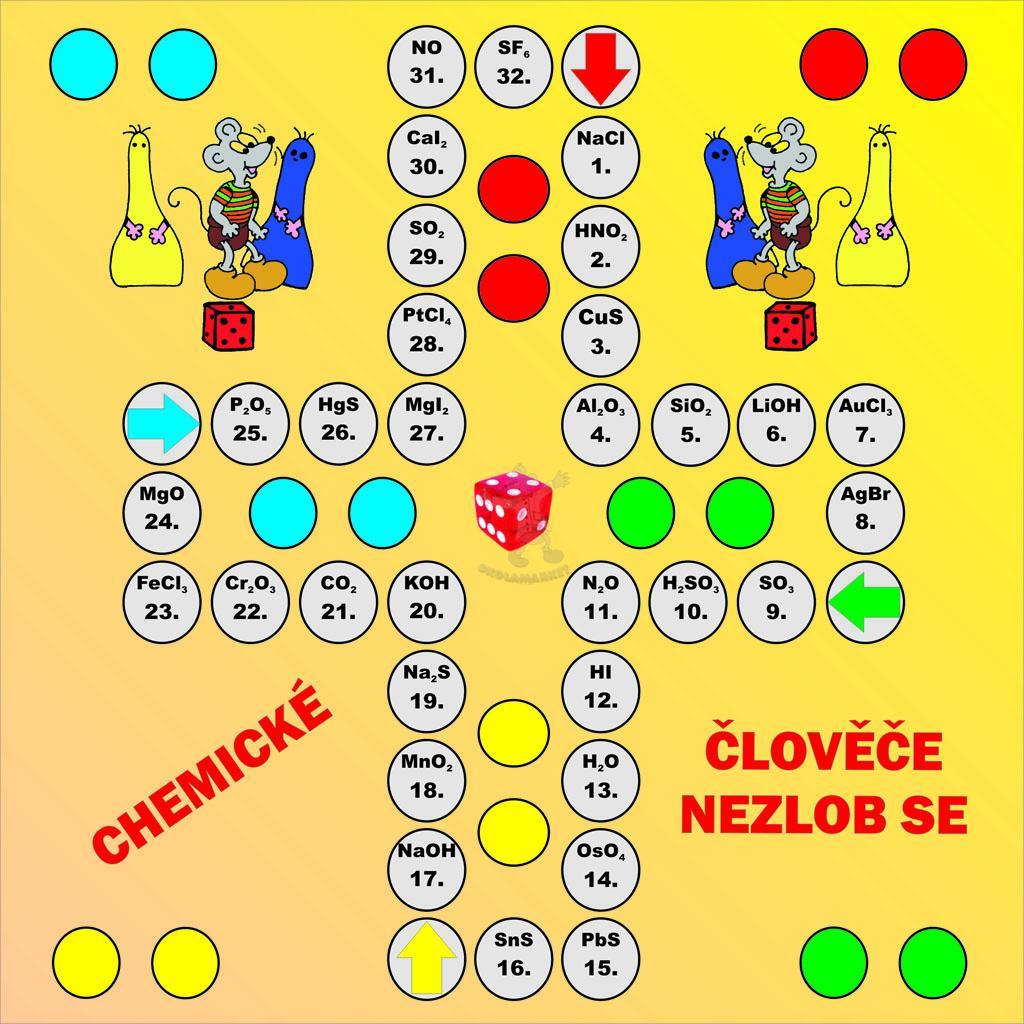 Chemické člověče, nezlob se pro třídu