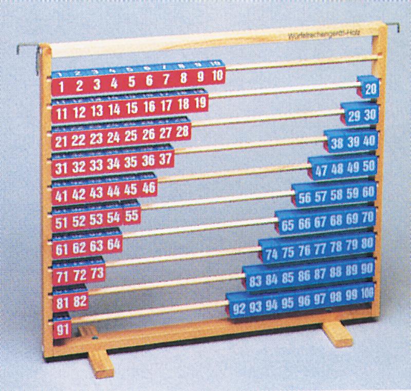 Demonstrační počítadlo do matematiky